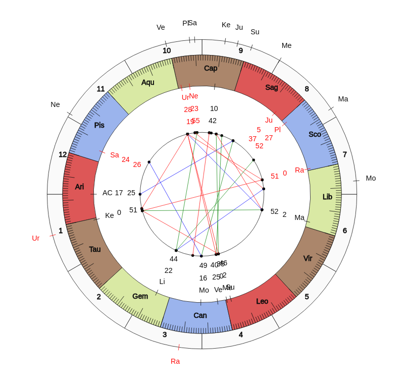 mouscron vs charleroi betting expert